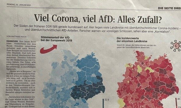 Corona und AfD